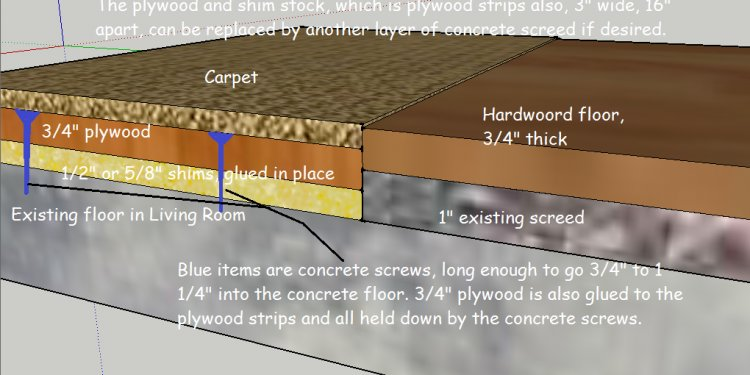 How to install carpet on concrete?